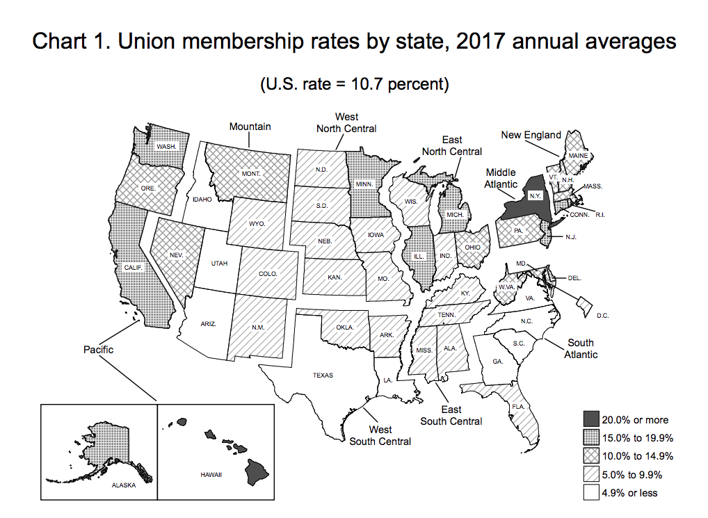 union membership by state